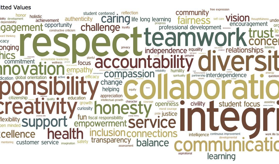 Values Drive Employee Retention